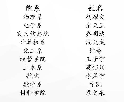 诸神之战:清华16位学霸为一事PK 简历吓坏网友