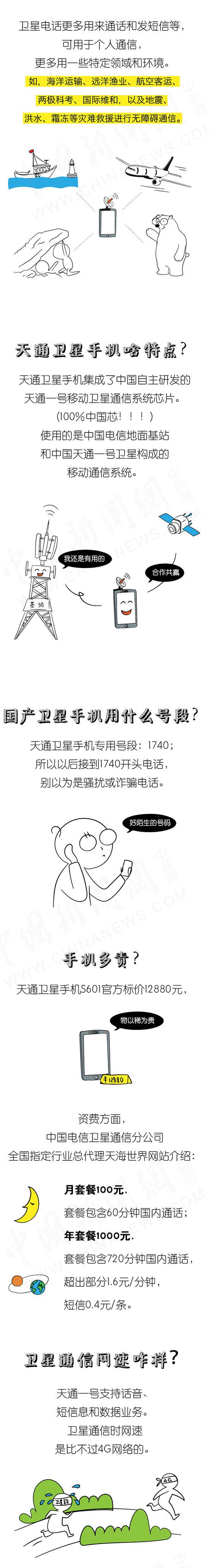 pk10如何找冠军规律:图解:涨知识|卫星手机是什么?