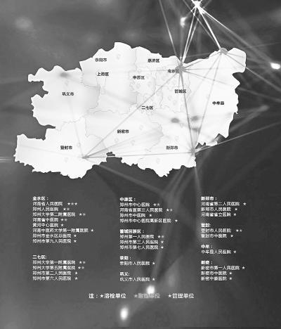 郑州发布脑卒中急救地图 首批30家医院入选