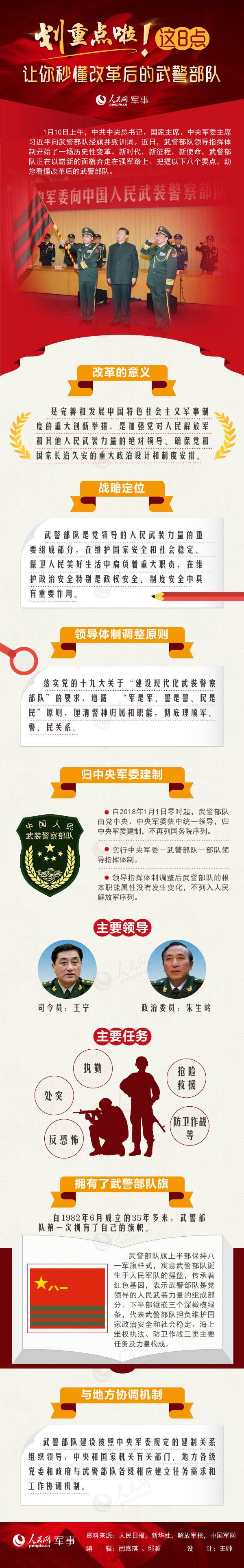 皇家彩票网官方客服:划重点啦!这八点让你秒懂改革后的武警部队