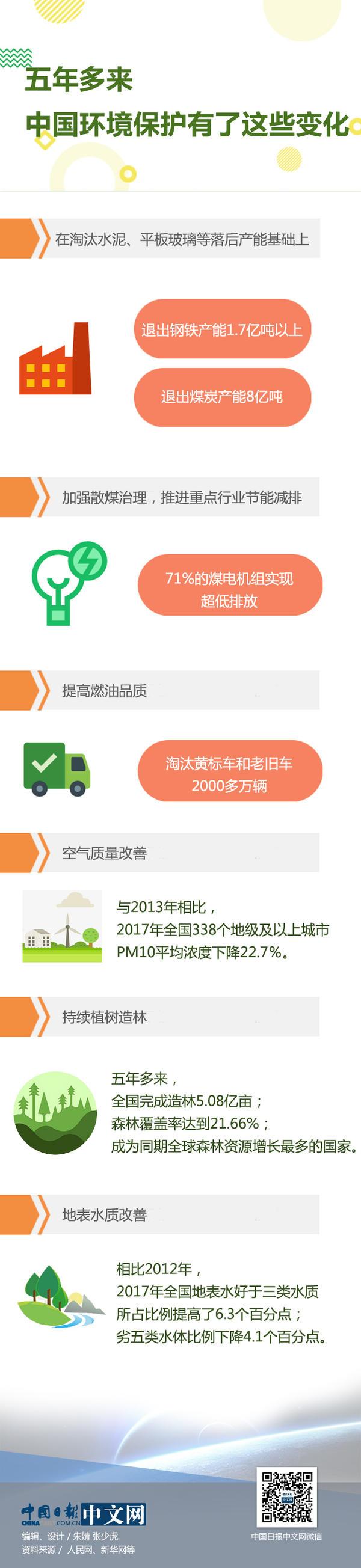 金沙会线上娱乐:国际人士热议中国环境保护:彰显负责任大国形象
