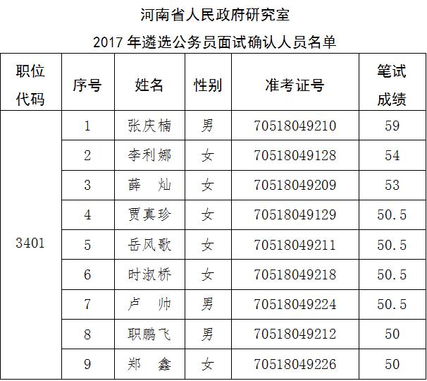 QQ图片20171012165915