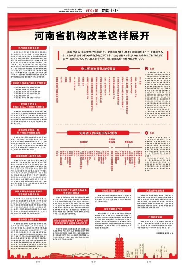 权威发布!河南省机构改革这样展开