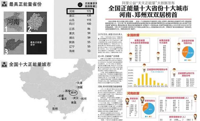 """河南成""""最具正能量省份"""" 网友:传承中原优秀文化 河南人好样的"""