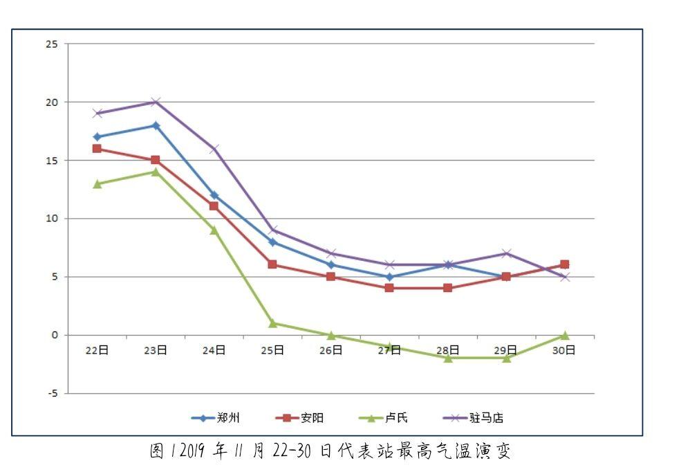 /zhengzhou/145506.html