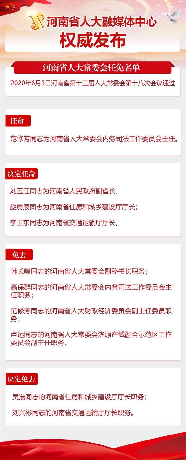 河南省十三届人大常委会第十八次会议任免名单