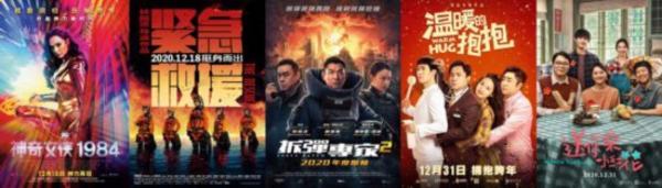 2020年200億電影票房穩了嗎?