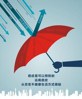 癌症预防系列海报