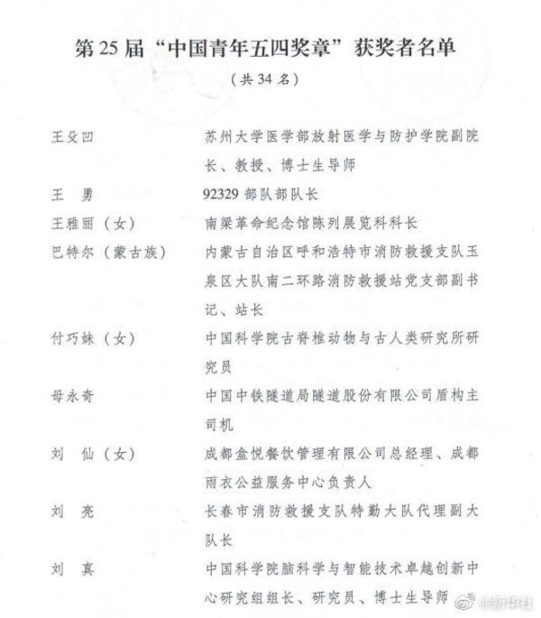 第25屆中國青年五四獎章評選結果揭曉