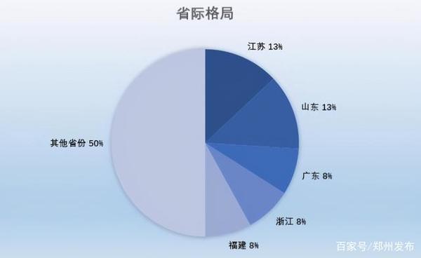 中国百强城市发榜!郑州居14位 河南4地上榜