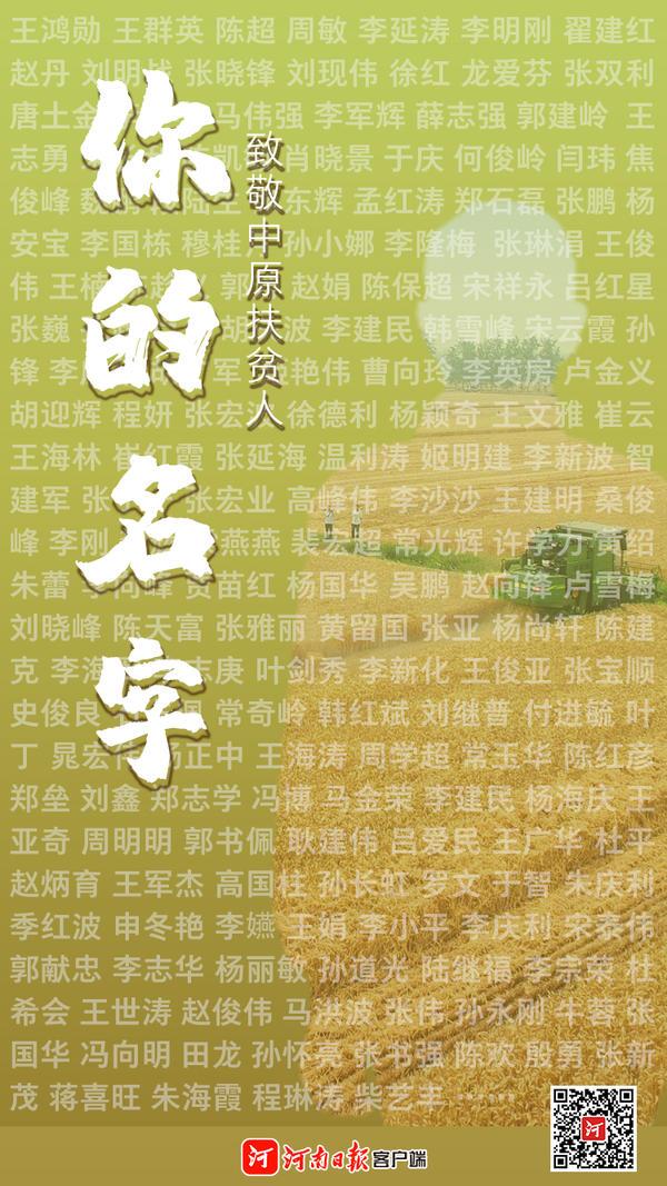 中共河南省委 河南省人民政府 关于表彰河南省脱贫攻坚先进个人和先进集体的决定