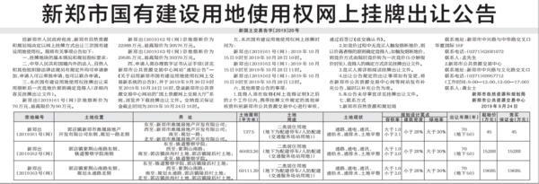 起始价3.5亿元!新郑市160亩居住用地挂牌出让