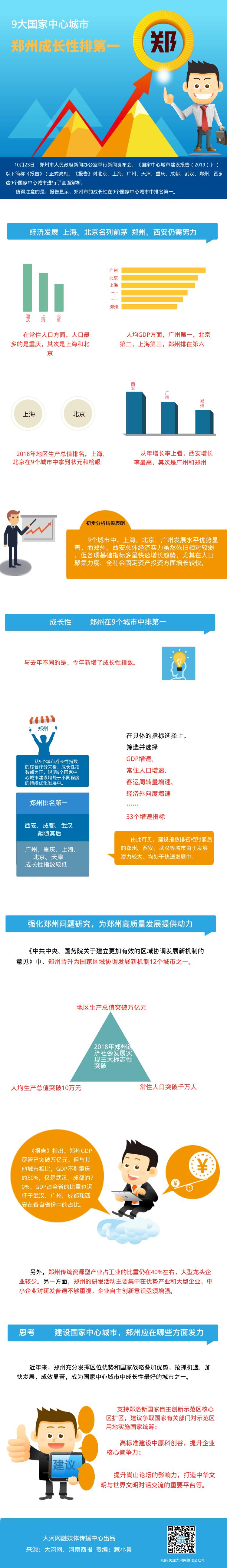 /zhengwu/138638.html