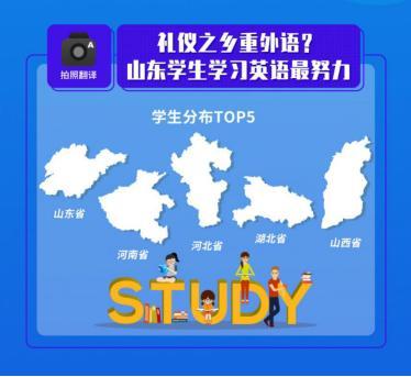 """夸克搜索发布""""学霸地图"""":河南学生苦练作文 山东学生努力提高英语"""